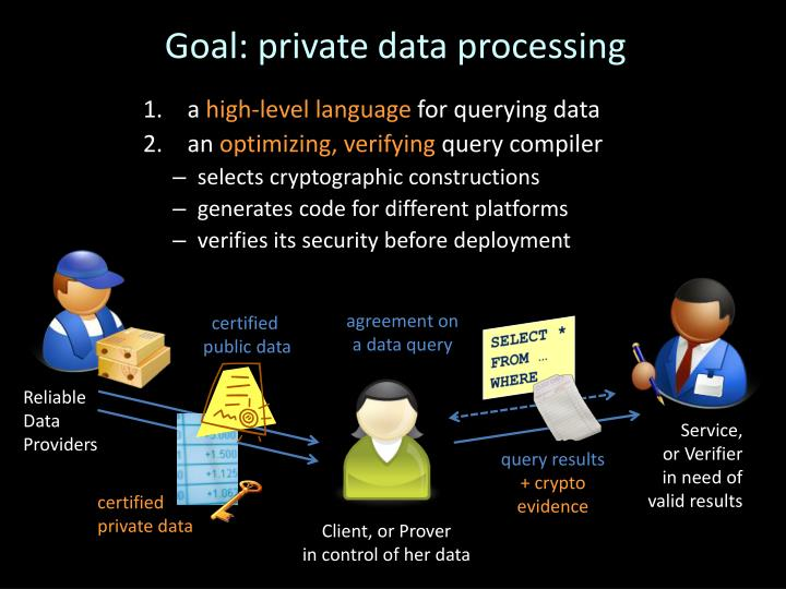 Goal: private data processing