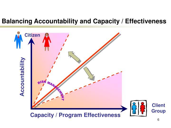 Balancing Accountability and Capacity / Effectiveness