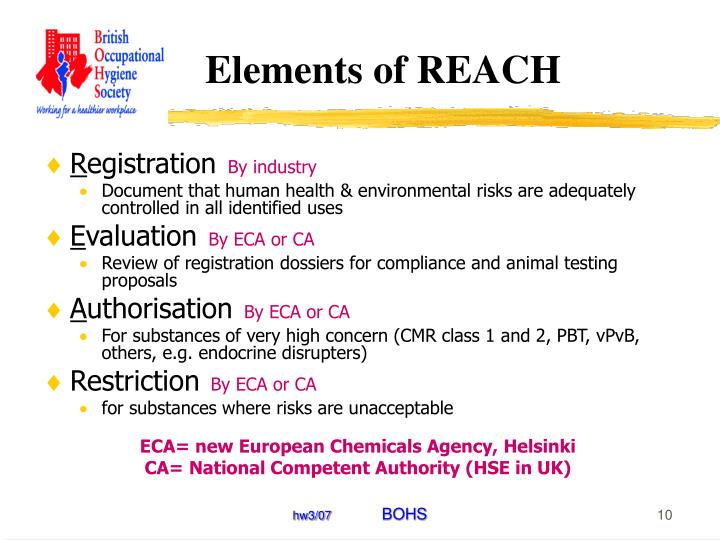 Elements of REACH