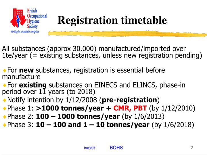 Registration timetable