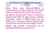 e district project shivpuri 3 e district swan