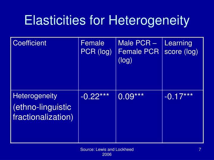 Elasticities for Heterogeneity
