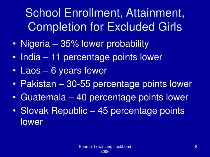 School Enrollment, Attainment, Completion for Excluded Girls