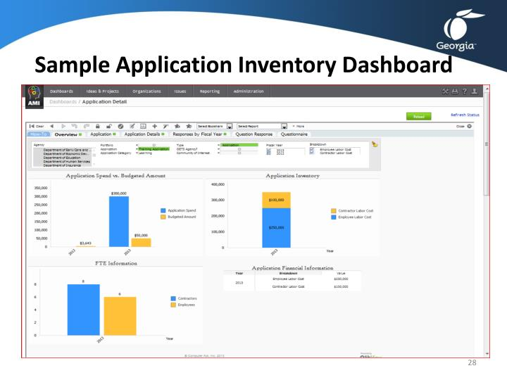 Sample Application Inventory Dashboard