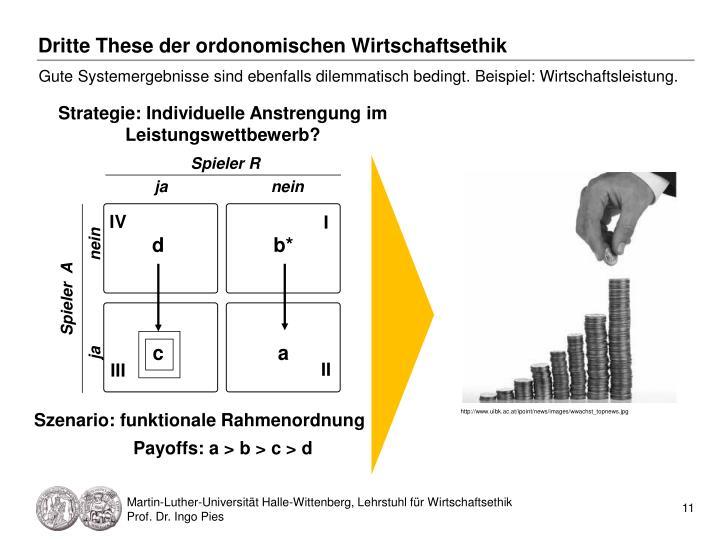 dritte these der ordonomischen wirtschaftsethik - Wirtschaftsethik Beispiele