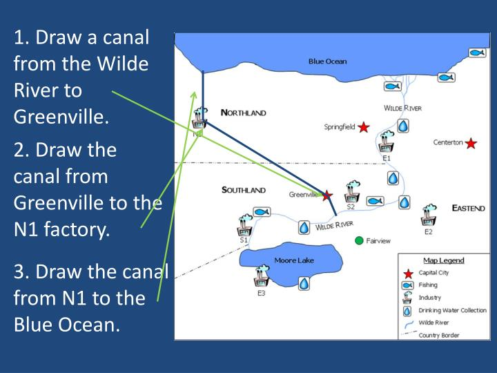 1. Draw a canal from the Wilde River to Greenville.