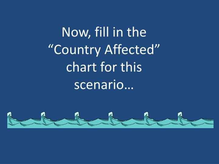 """Now, fill in the """"Country Affected"""" chart for this scenario…"""
