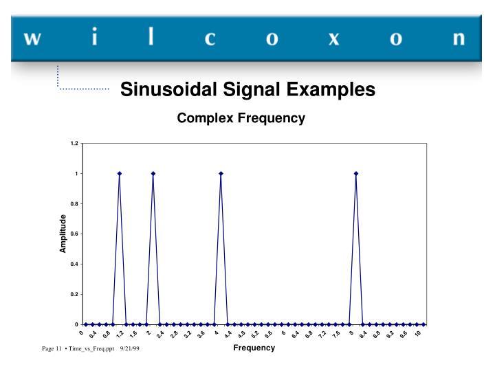 Sinusoidal Signal Examples