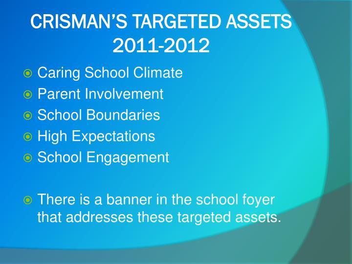 CRISMAN'S TARGETED ASSETS