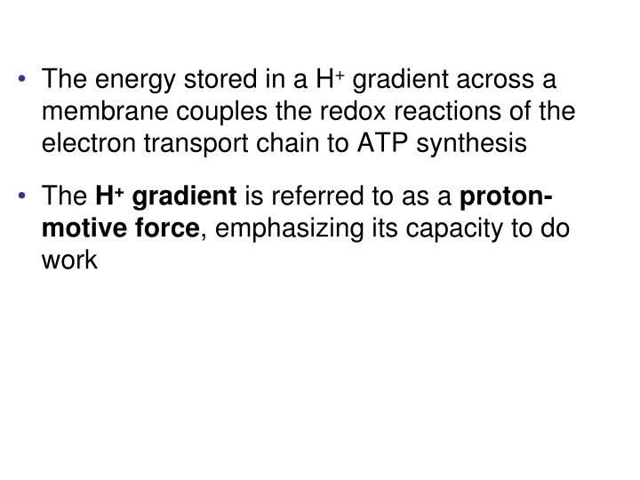 The energy stored in a H