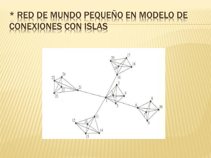 * Red de mundo pequeño en modelo de conexiones con islas