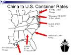 china to u s container rates