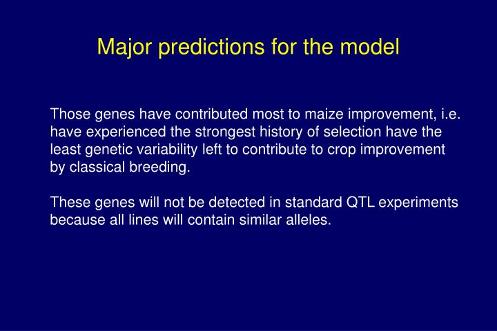 Major predictions for the model
