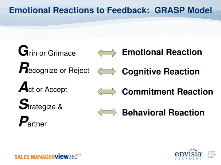 Emotional Reactions to Feedback:  GRASP Model