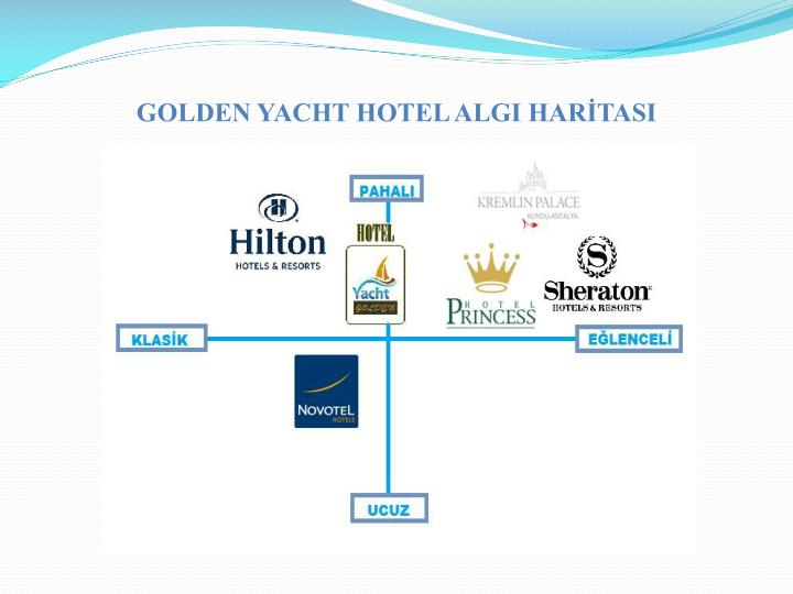 GOLDEN YACHT HOTEL ALGI HARİTASI