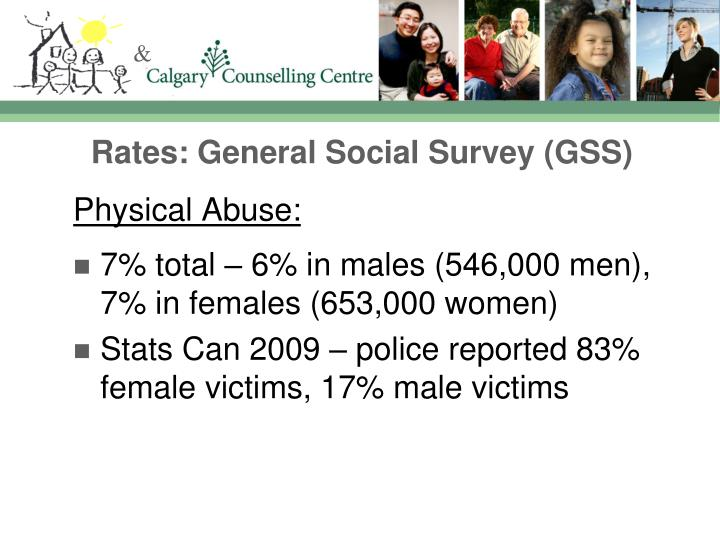 Rates: General Social Survey (GSS)