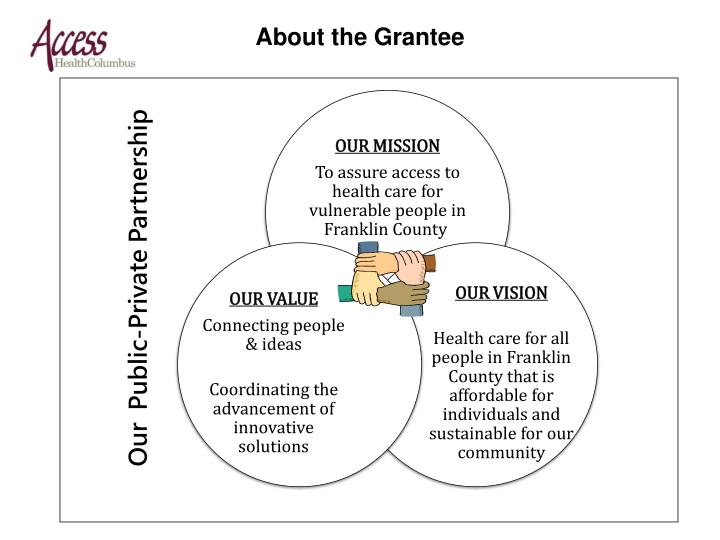 About the Grantee