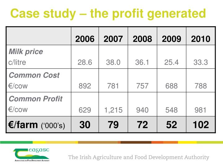 Case study – the profit generated