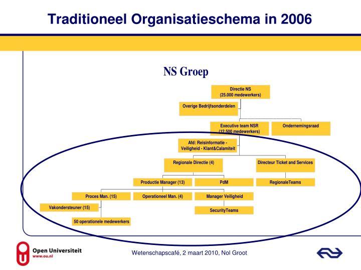 Traditioneel organisatieschema in 2006