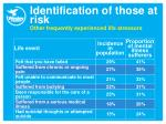 identification of those at risk1