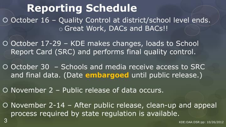 Reporting schedule