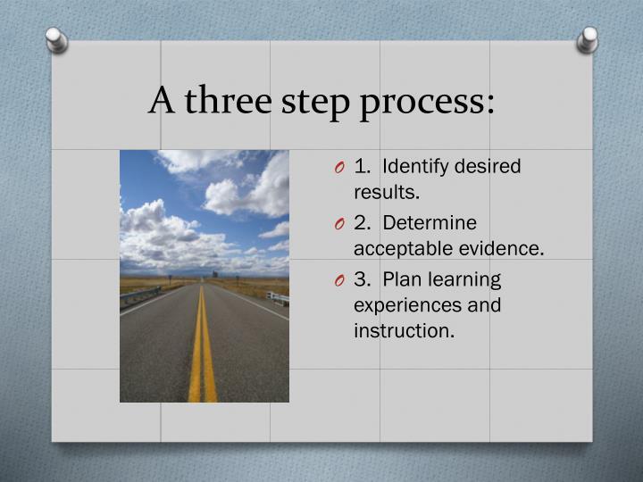 A three step process: