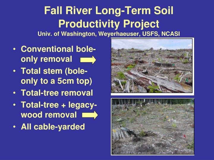 Fall River Long-Term Soil Productivity Project