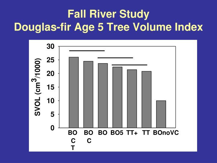 Fall River Study