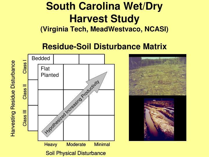 South Carolina Wet/Dry