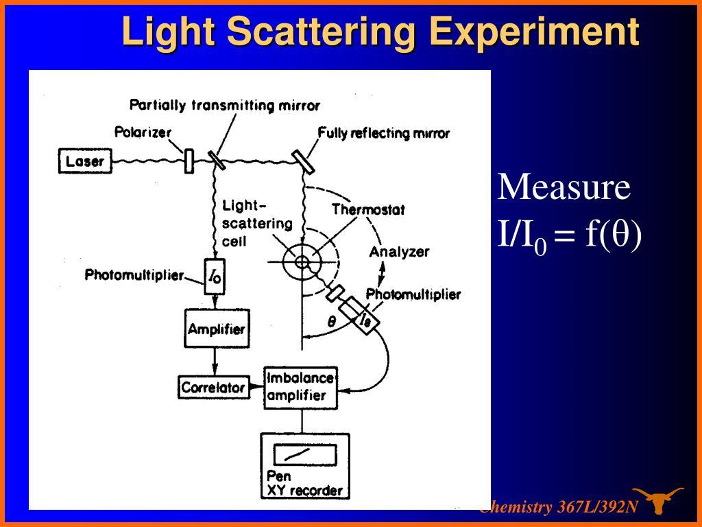 PPT - Macromolecular Chemistry PowerPoint Presentation - ID