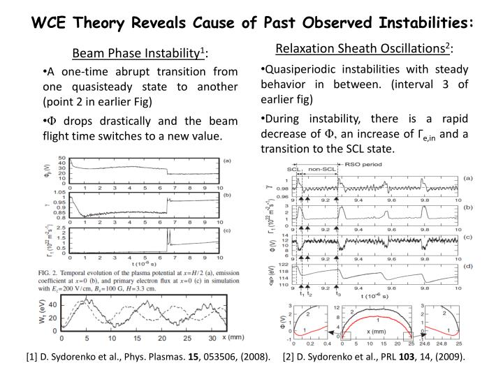 WCE Theory Reveals Cause of Past Observed Instabilities: