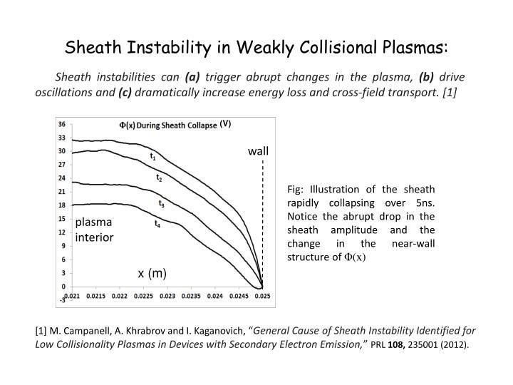 Sheath Instability in Weakly Collisional Plasmas: