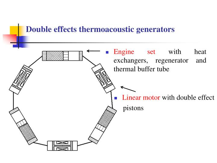 Double effects thermoacoustic generators
