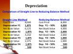 depreciation41