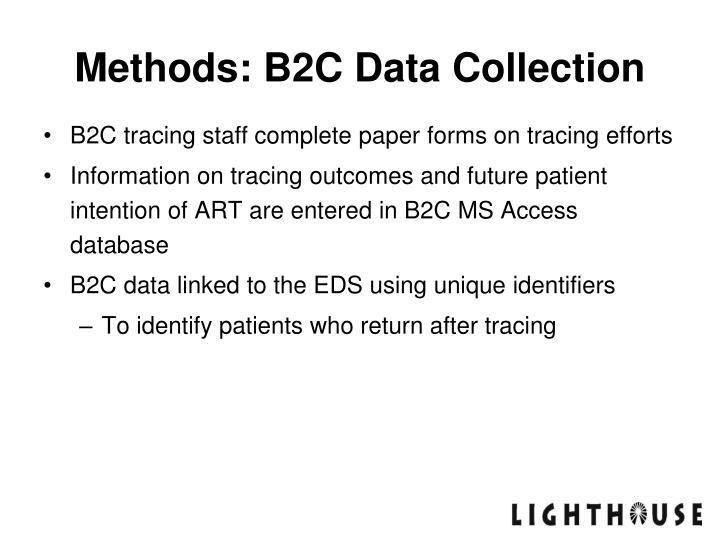 Methods: B2C Data Collection