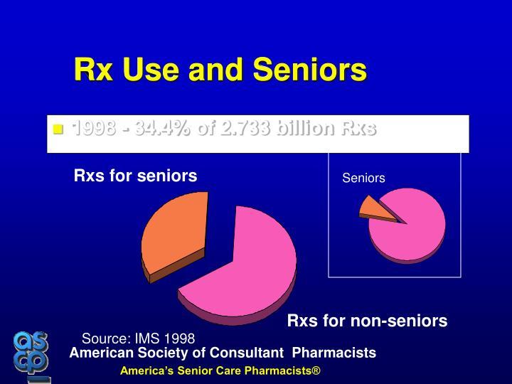 1998 - 34.4% of 2.733 billion Rxs