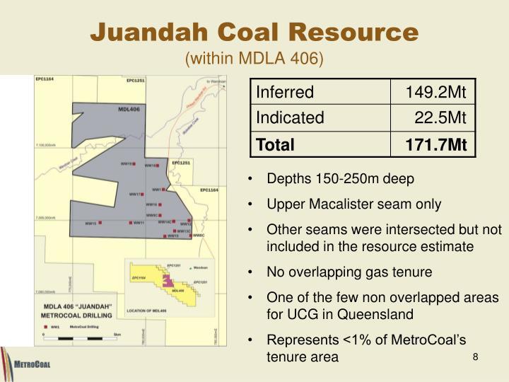 Juandah Coal Resource