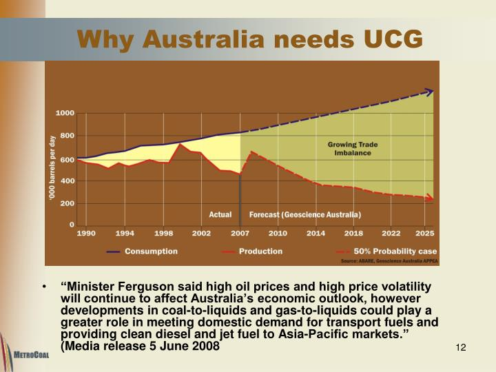 """""""Minister Ferguson said high oil prices and high price volatility will continue to affect Australia's economic outlook, however developments in coal-to-liquids and gas-to-liquids could play a greater role in meeting domestic demand for transport fuels and providing clean diesel and jet fuel to Asia-Pacific markets.""""  (Media release 5 June 2008"""