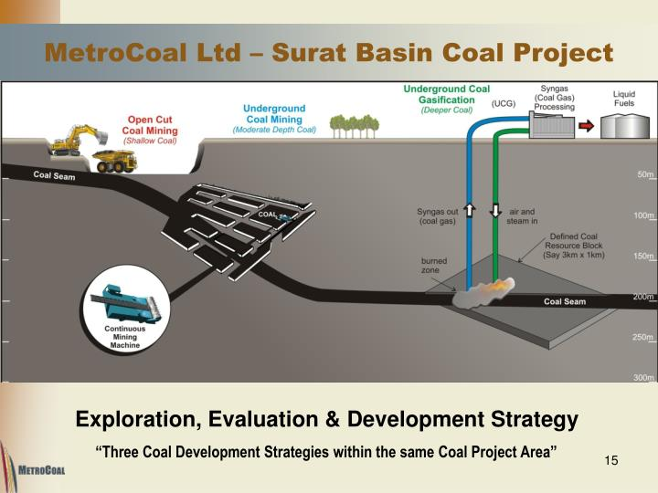 MetroCoal Ltd – Surat Basin Coal Project