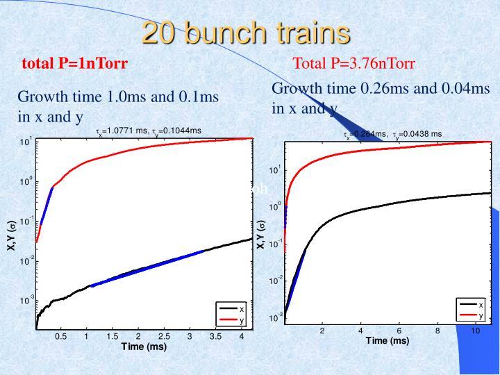 20 bunch trains