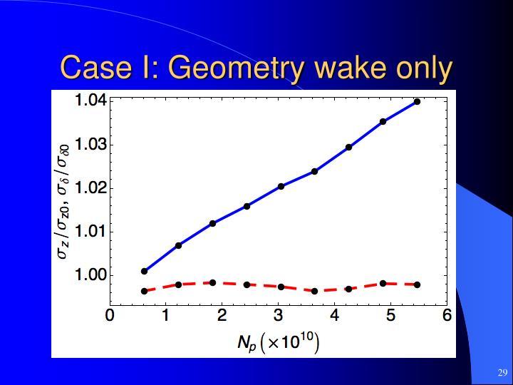 Case I: Geometry wake only