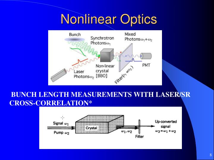 Nonlinear Optics