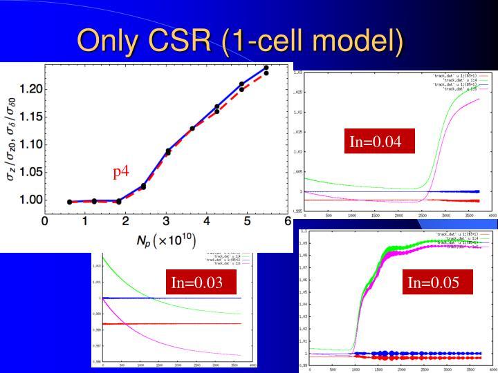 Only CSR (1-cell model)
