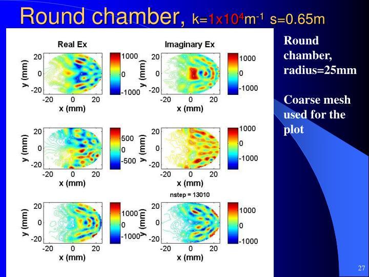 Round chamber,