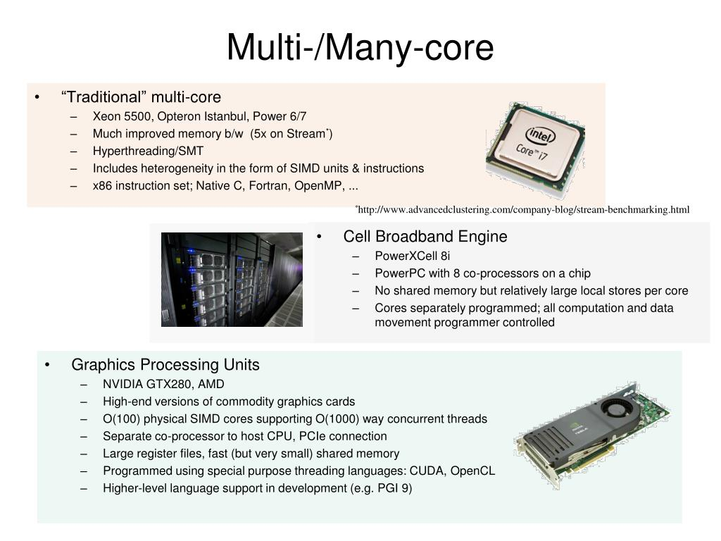 PPT - Multi-core Acceleration of NWP PowerPoint Presentation