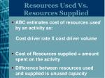 resources used vs resources supplied