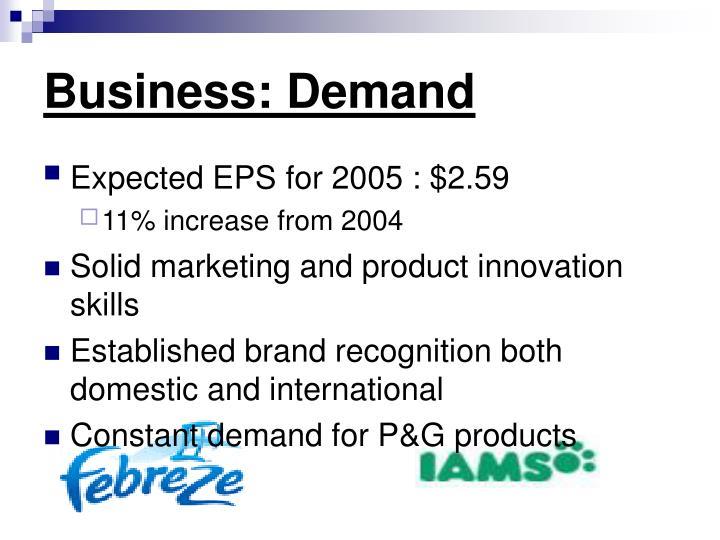 Business: Demand
