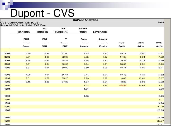 Dupont - CVS