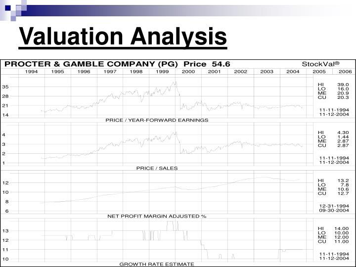 Valuation Analysis