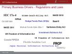 primary business drivers regulations and laws